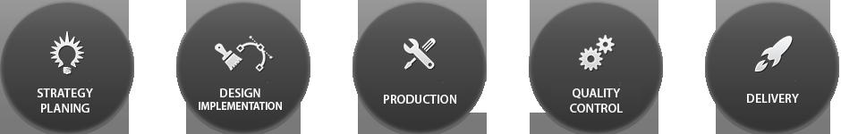 zarfsan_üretim